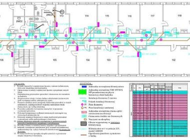 Projekt wykonawczy klimatyzacji budynku biurowego wGliwicach
